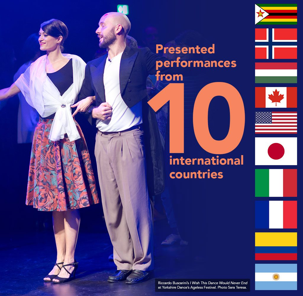 Presented performances from 10 different countries