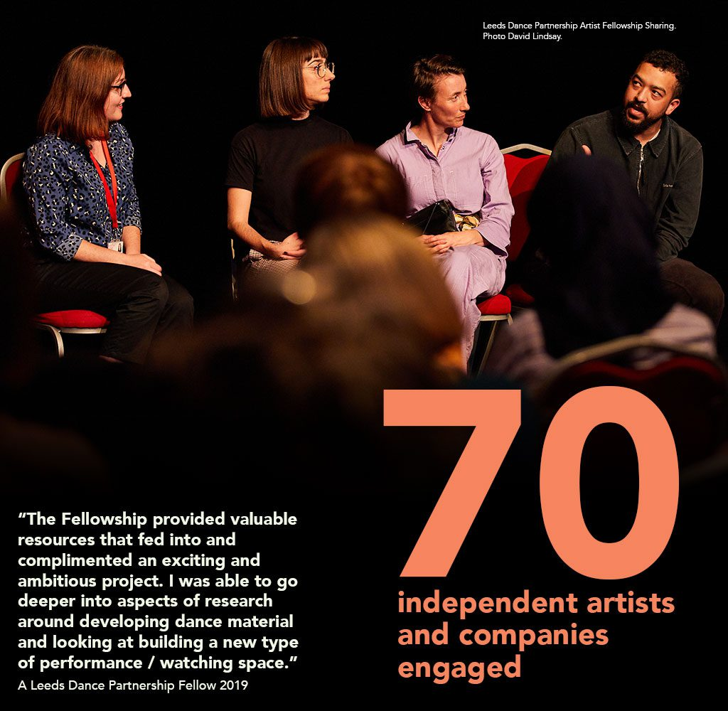 70 independent artists and companies engaged
